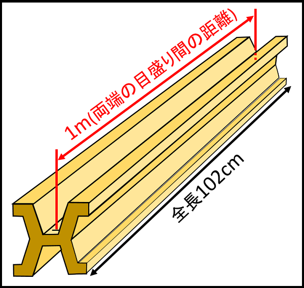 国際メートル原器2