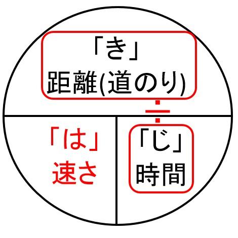 はじきの法則4