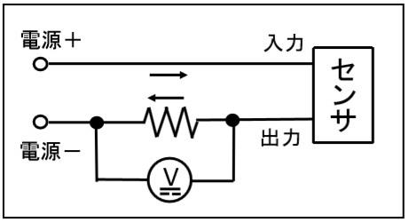 電流電圧変換