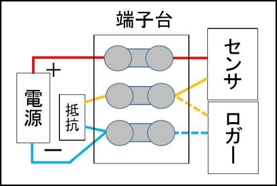 端子台配線
