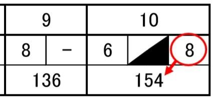 ボウリングスコア6