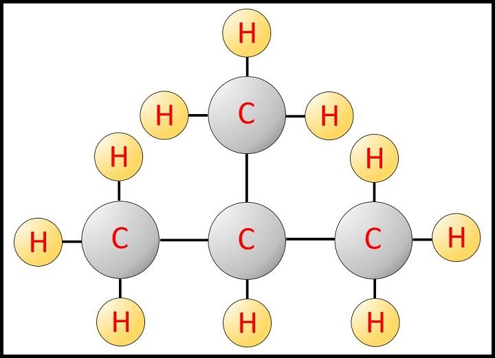 R600a分子モデル