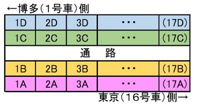 グリーン車の座席表2