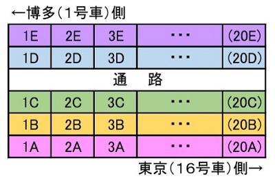 普通車の座席表2