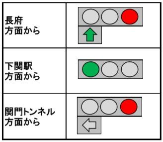印内交差点信号パターン3