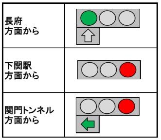 印内信号パターン1