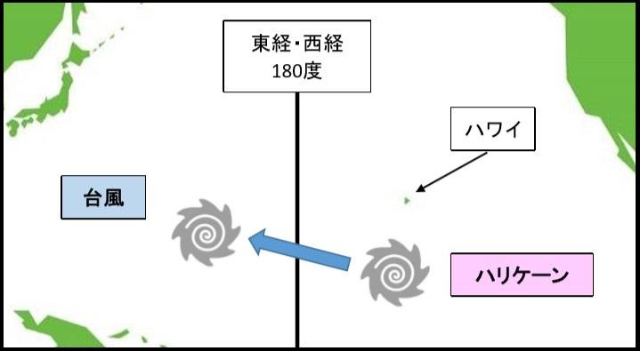 ハリケーン→台風