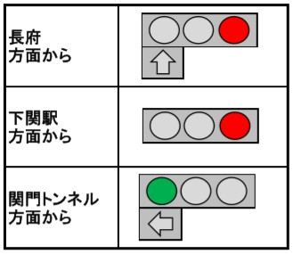 印内交差点信号パターン2