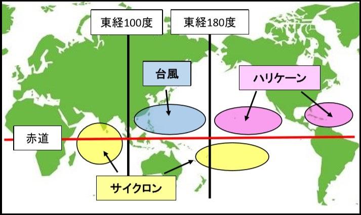 台風、ハリケーン、サイクロン