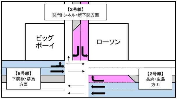 印内車の流れパターン3