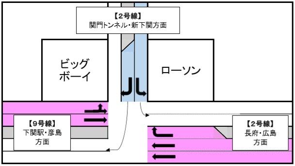 印内車の流れパターン2