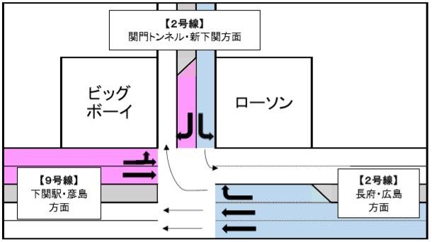 印内車の流れパターン1