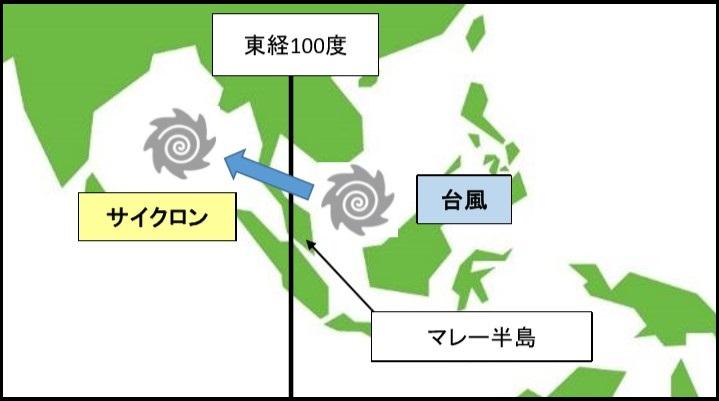 台風→サイクロン