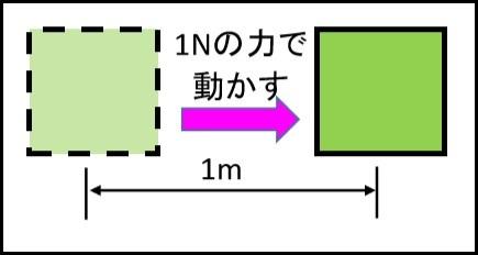1Jの定義