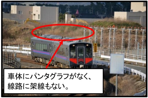 汽車の見分け方