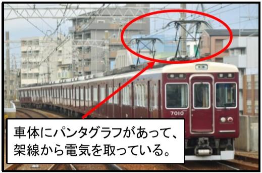 電車の見分け方