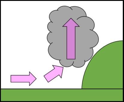 入道雲のでき方2