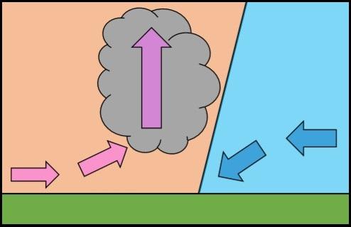 入道雲のでき方3