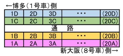 ひかり8両指定席座席位置