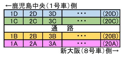 みずほさくら指定席座席表