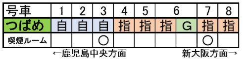 つばめ喫煙(8両)