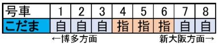 こだまの座席(8両編成)
