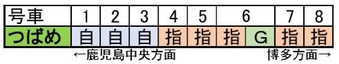 つばめ座席表(8両)