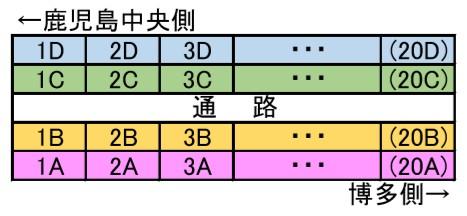 つばめ2列+2列