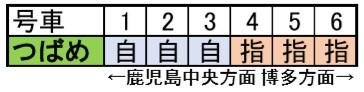 つばめ座席表(6両)