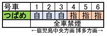 つばめ喫煙(6両)