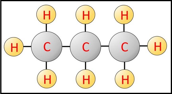 プロパン化学式モデル