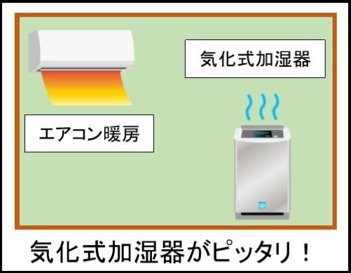 気化式加湿器の適した場所