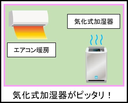 気化式加湿器がピッタリ
