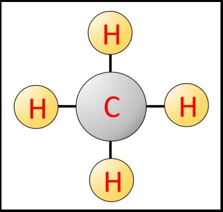 メタン化学式モデル