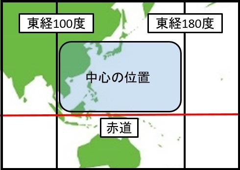 台風の中心位置
