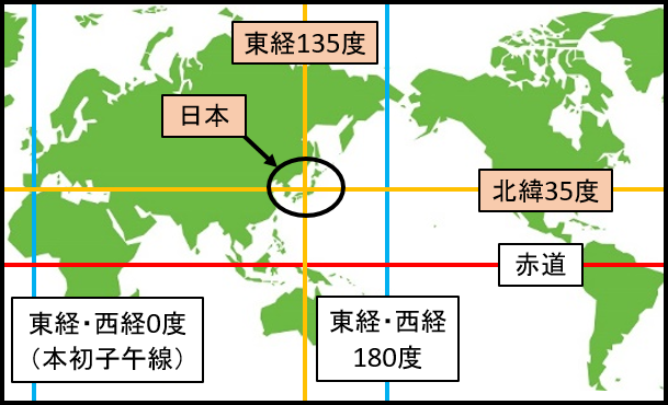 日本の緯度経度
