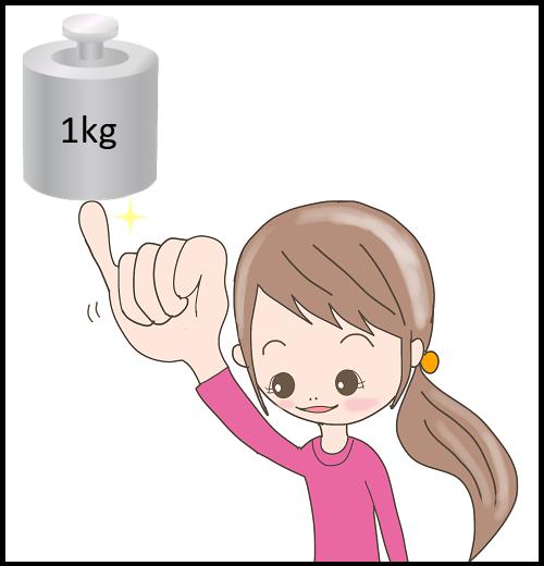 小指に1kg