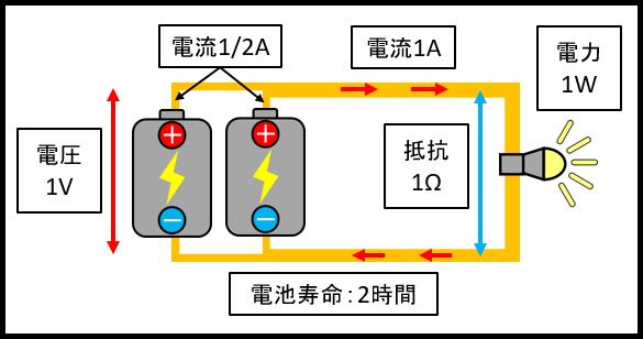 乾電池の並列つなぎ