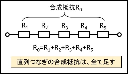 直列の合成抵抗の公式