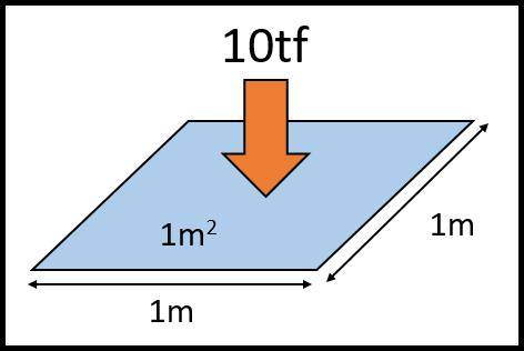 10tfの画像2