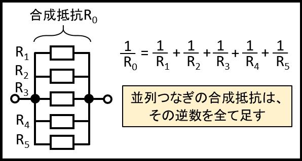 並列の合成抵抗の公式