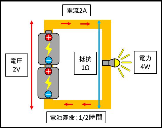 乾電池の直列つなぎ