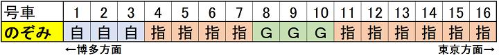 新・のぞみ座席表1-1