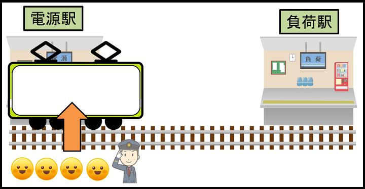 送電のイラスト1
