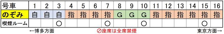 新・のぞみ座席表4