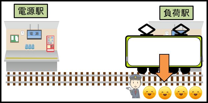 送電のイラスト3