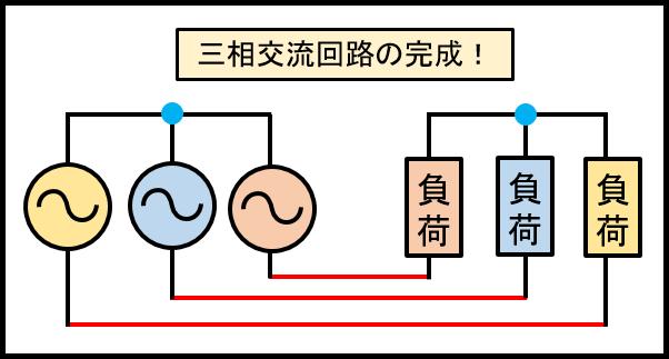 三相交流回路の完成