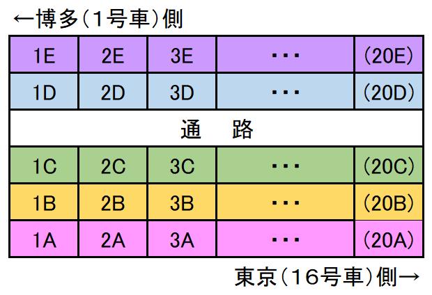 新・のぞみ座席表2