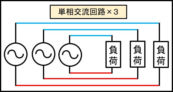 単相交流回路×3