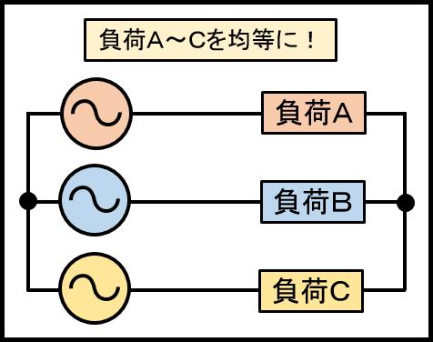 三相交流負荷平衡